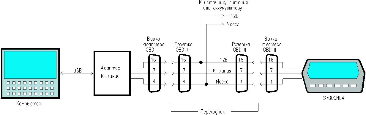 схема подключения тестера